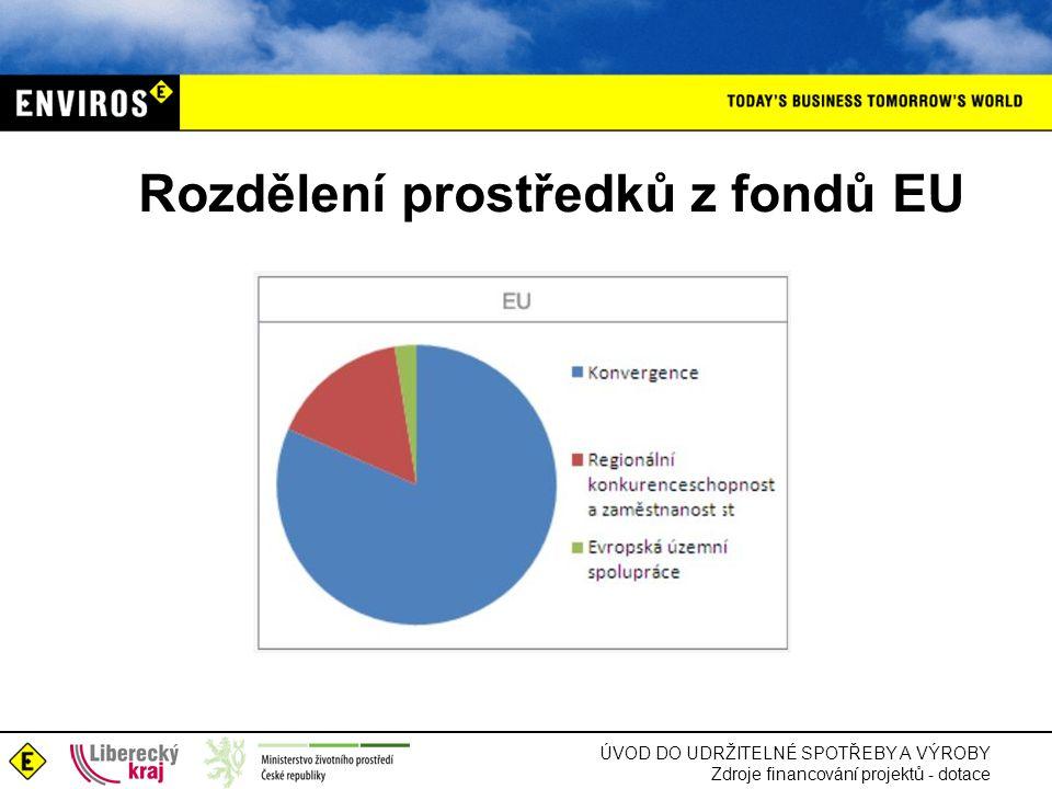 Rozdělení prostředků z fondů EU