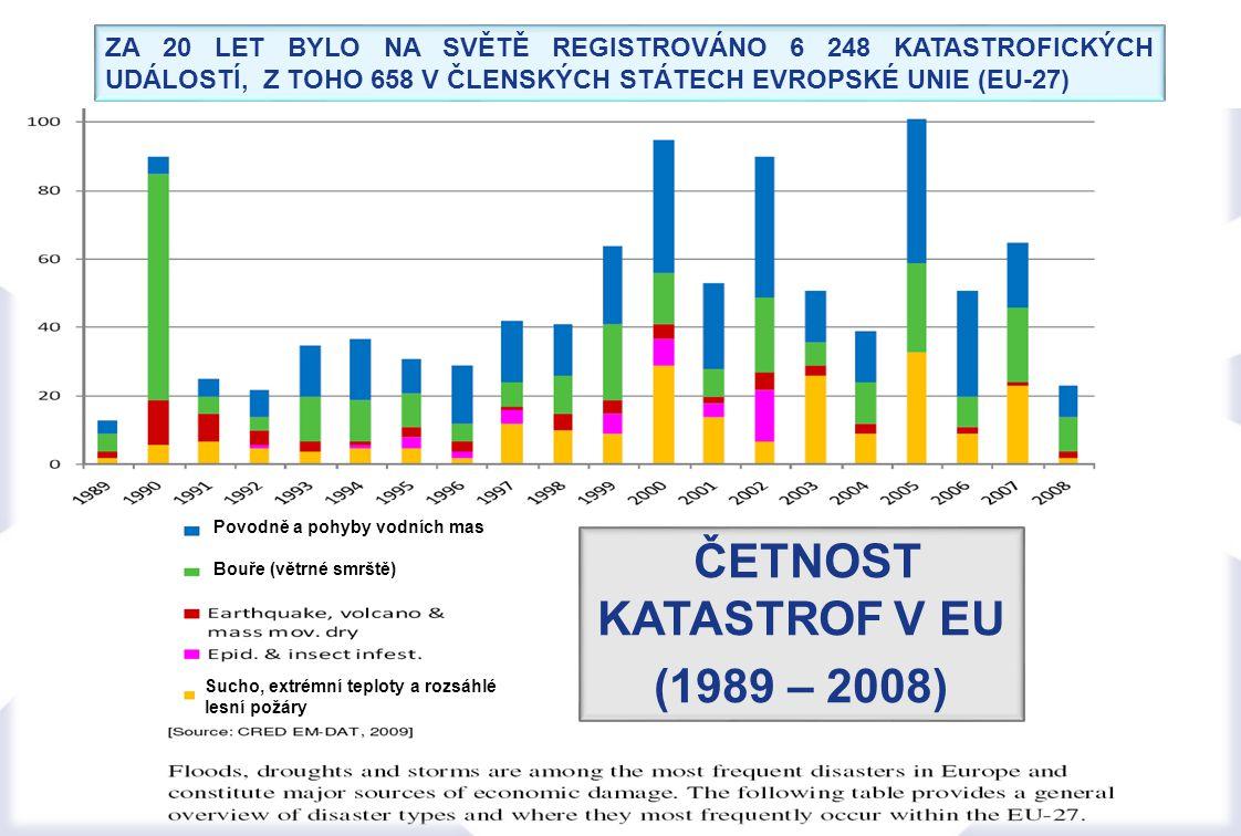 ČETNOST katastrof V eu (1989 – 2008)