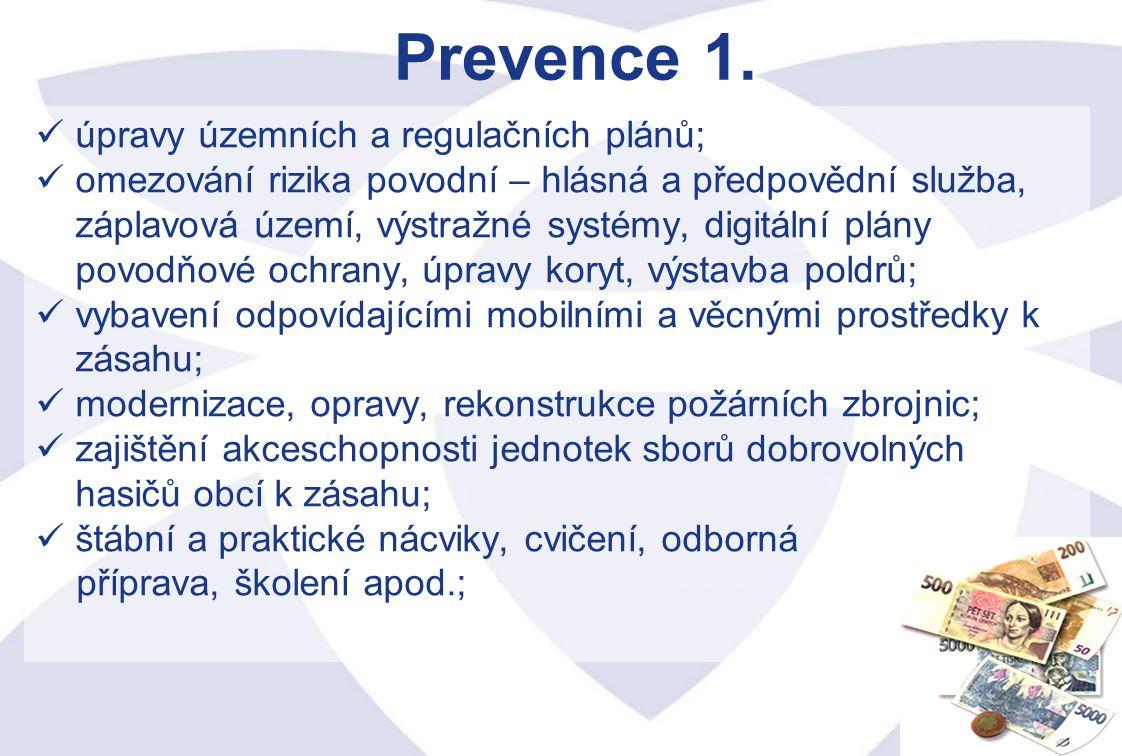Prevence 1. úpravy územních a regulačních plánů;