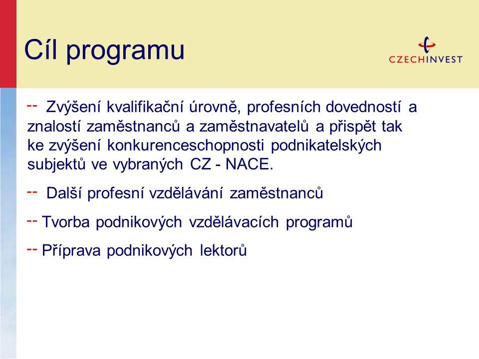 Cíl programu