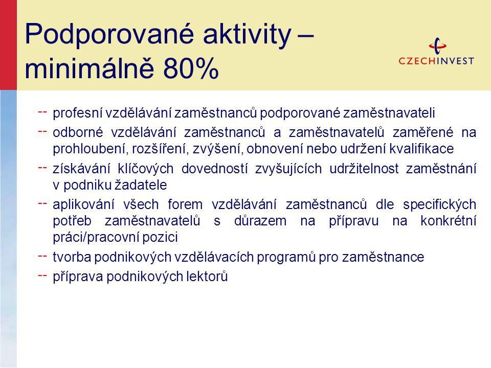 Podporované aktivity – minimálně 80%