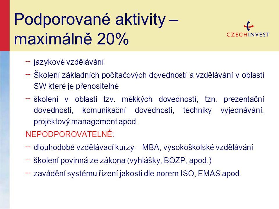 Podporované aktivity – maximálně 20%