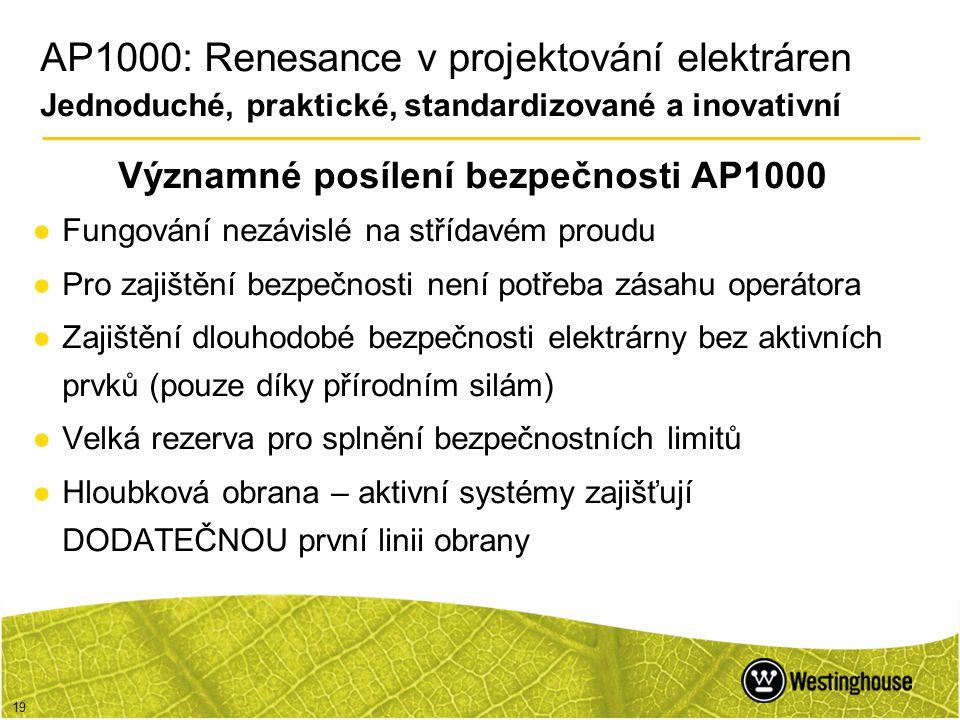 Významné posílení bezpečnosti AP1000