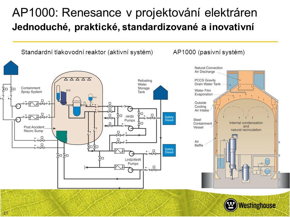 Standardní tlakovodní reaktor (aktivní systém)