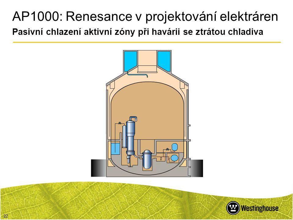 AP1000: Renesance v projektování elektráren Pasivní chlazení aktivní zóny při havárii se ztrátou chladiva