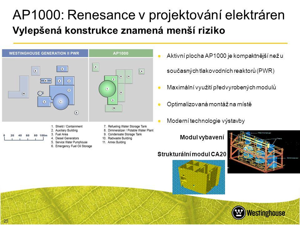 AP1000: Renesance v projektování elektráren Vylepšená konstrukce znamená menší riziko