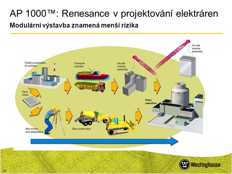 AP 1000™: Renesance v projektování elektráren Modulární výstavba znamená menší rizika