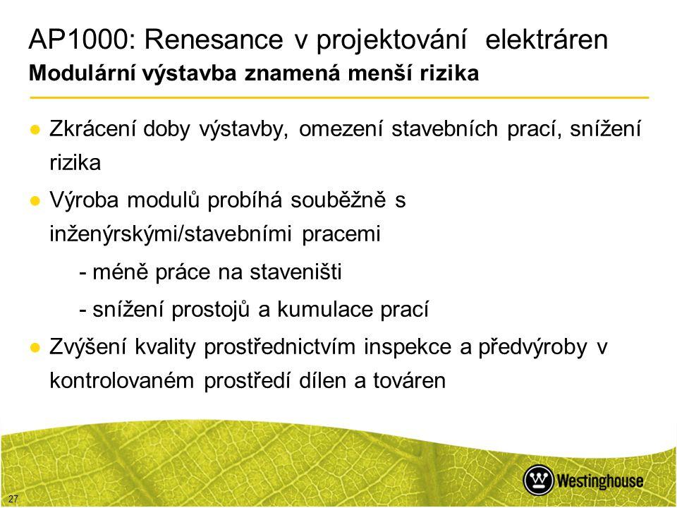 AP1000: Renesance v projektování elektráren Modulární výstavba znamená menší rizika
