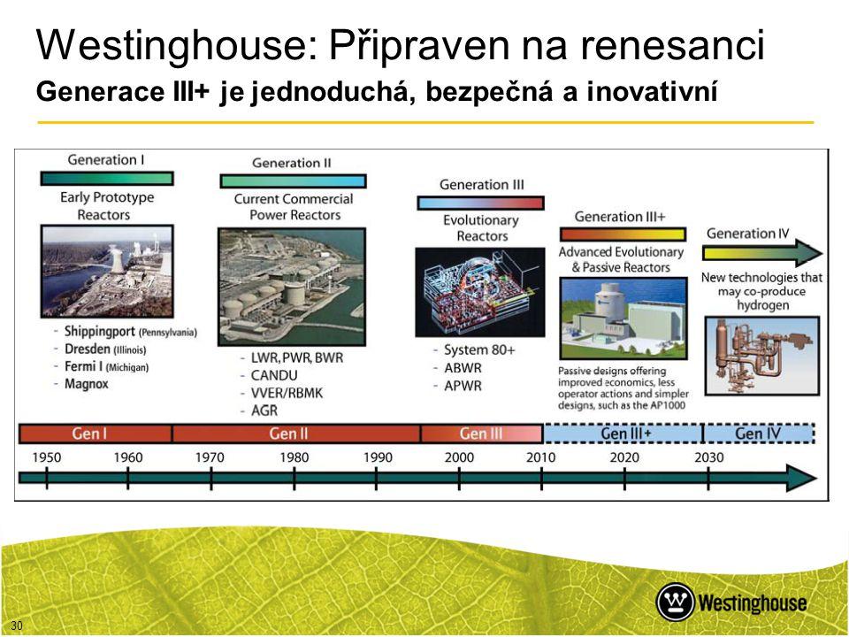 Westinghouse: Připraven na renesanci Generace III+ je jednoduchá, bezpečná a inovativní