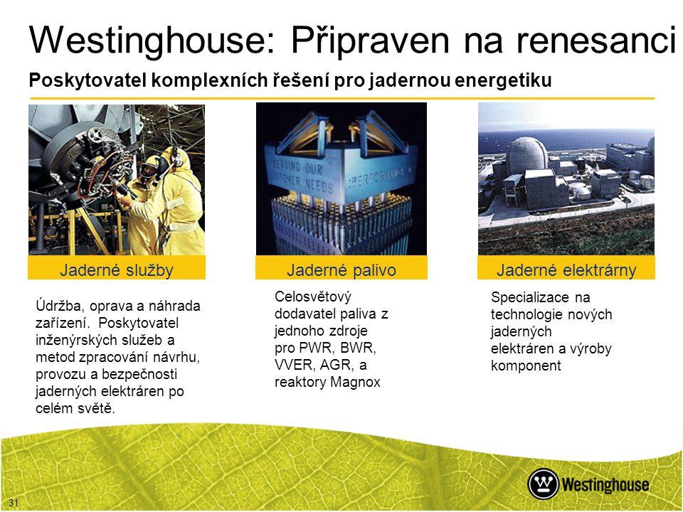 Westinghouse: Připraven na renesanci Poskytovatel komplexních řešení pro jadernou energetiku