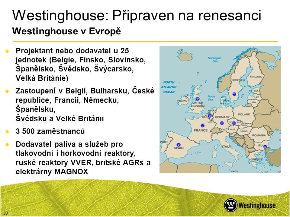 Westinghouse: Připraven na renesanci Westinghouse v Evropě