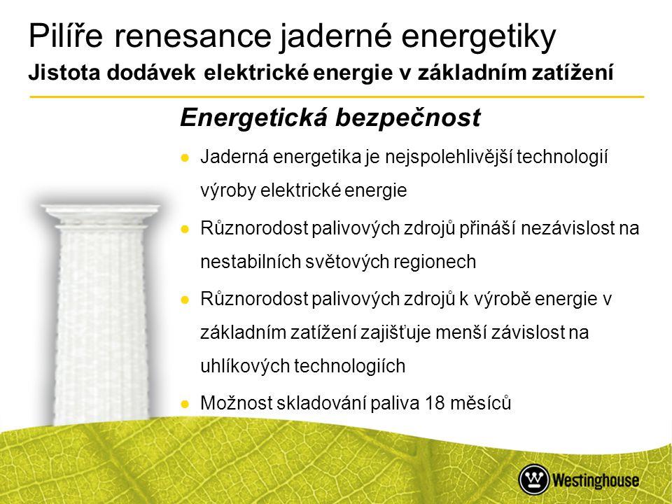 Pilíře renesance jaderné energetiky Jistota dodávek elektrické energie v základním zatížení