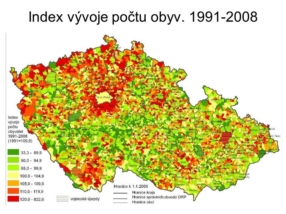 Index vývoje počtu obyv. 1991-2008