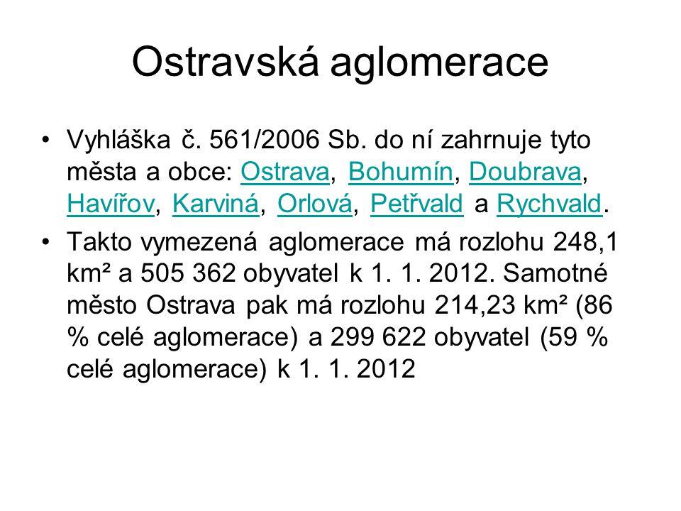 Ostravská aglomerace