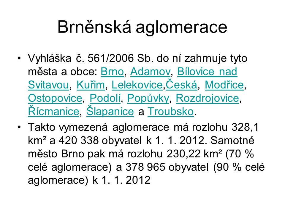 Brněnská aglomerace
