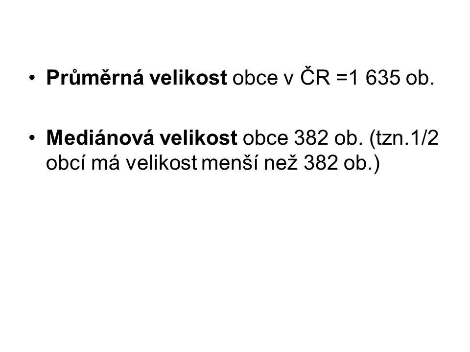 Průměrná velikost obce v ČR =1 635 ob.