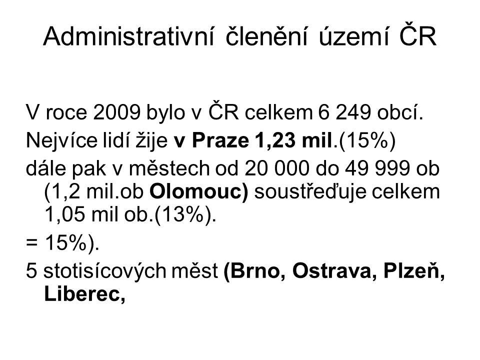 Administrativní členění území ČR