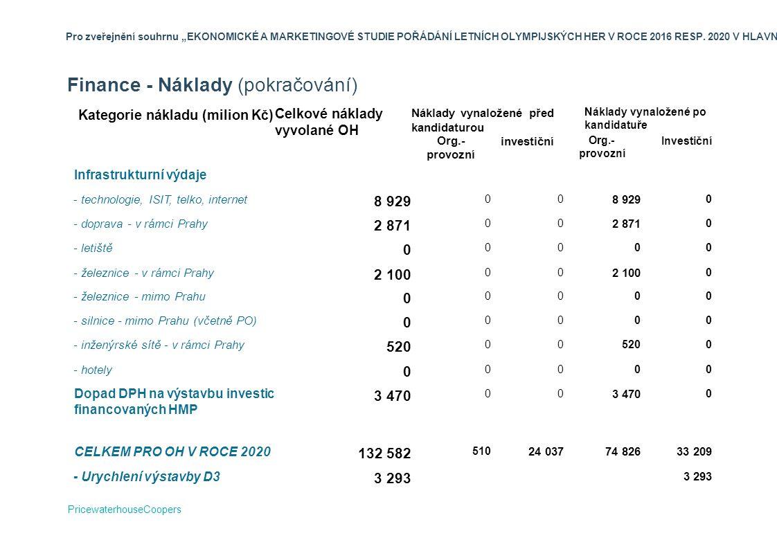 Finance - Náklady (pokračování)