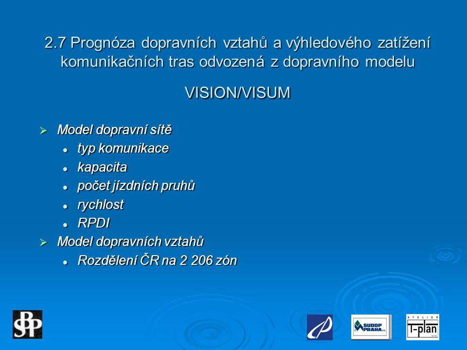 2.7 Prognóza dopravních vztahů a výhledového zatížení komunikačních tras odvozená z dopravního modelu VISION/VISUM