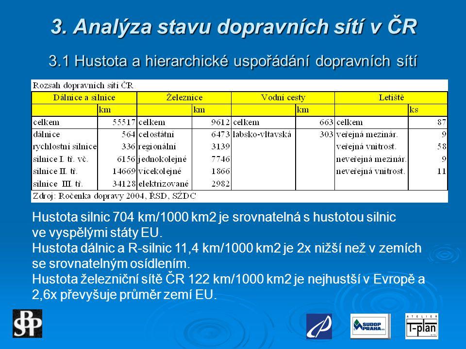 3. Analýza stavu dopravních sítí v ČR 3