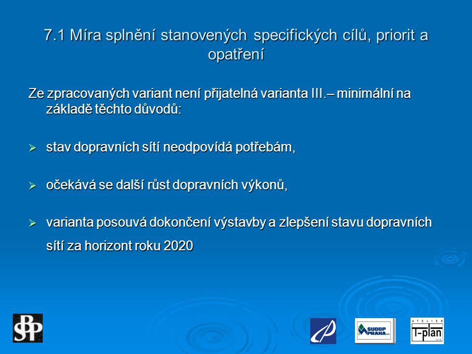 7.1 Míra splnění stanovených specifických cílů, priorit a opatření