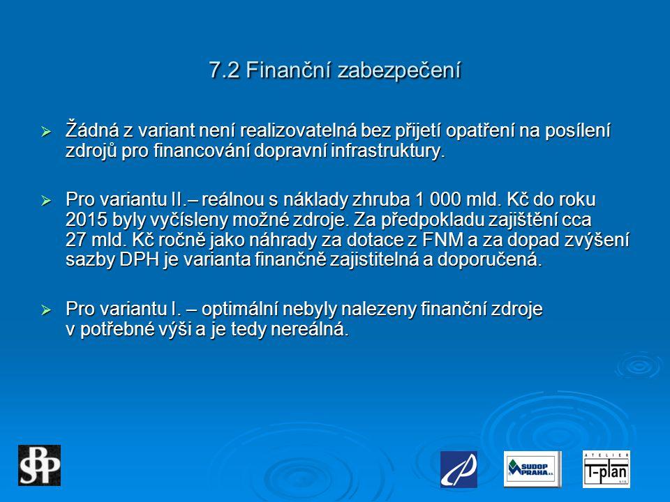 7.2 Finanční zabezpečení Žádná z variant není realizovatelná bez přijetí opatření na posílení zdrojů pro financování dopravní infrastruktury.