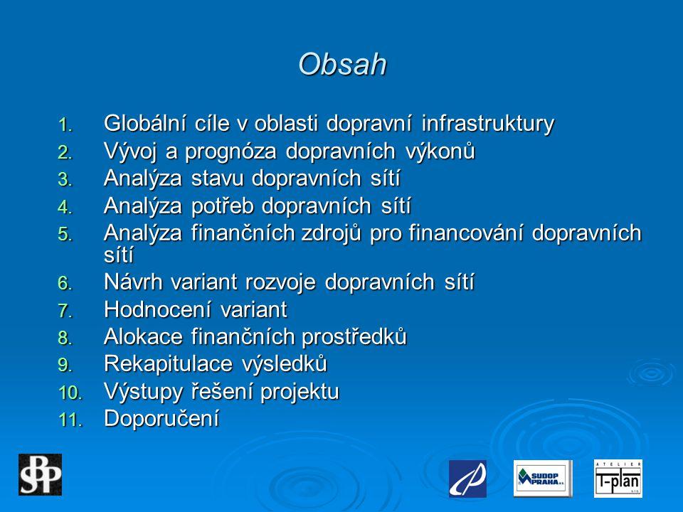 Obsah Globální cíle v oblasti dopravní infrastruktury