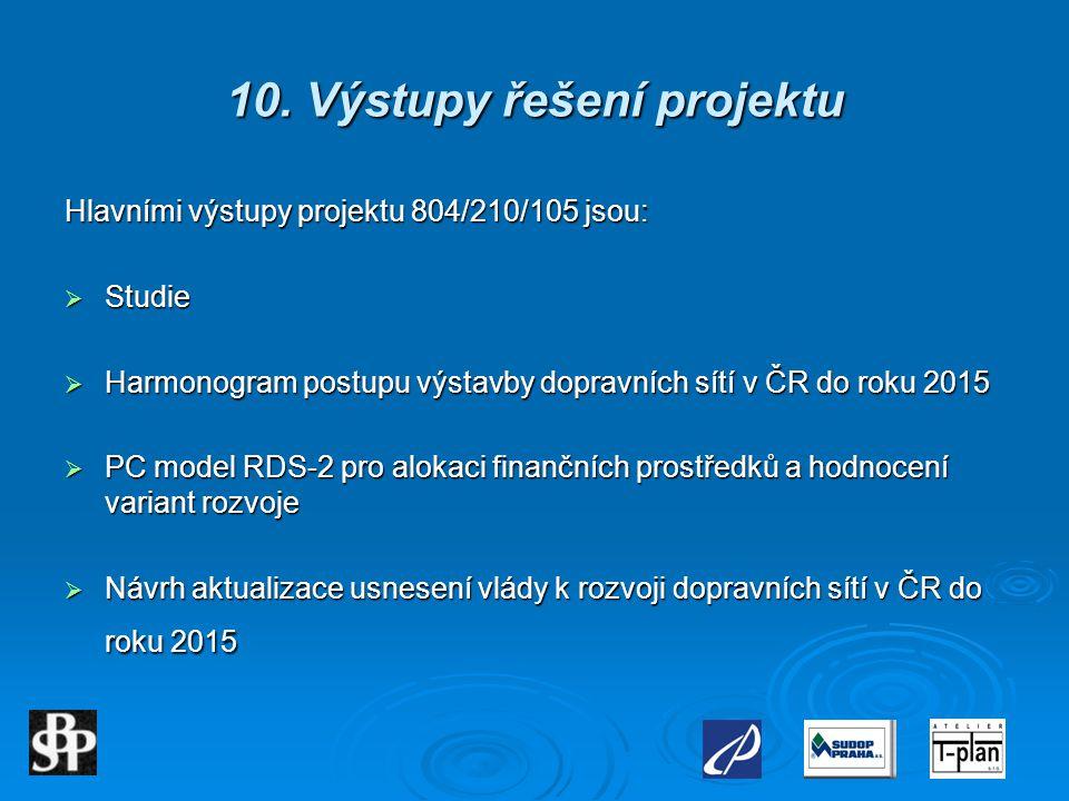 10. Výstupy řešení projektu
