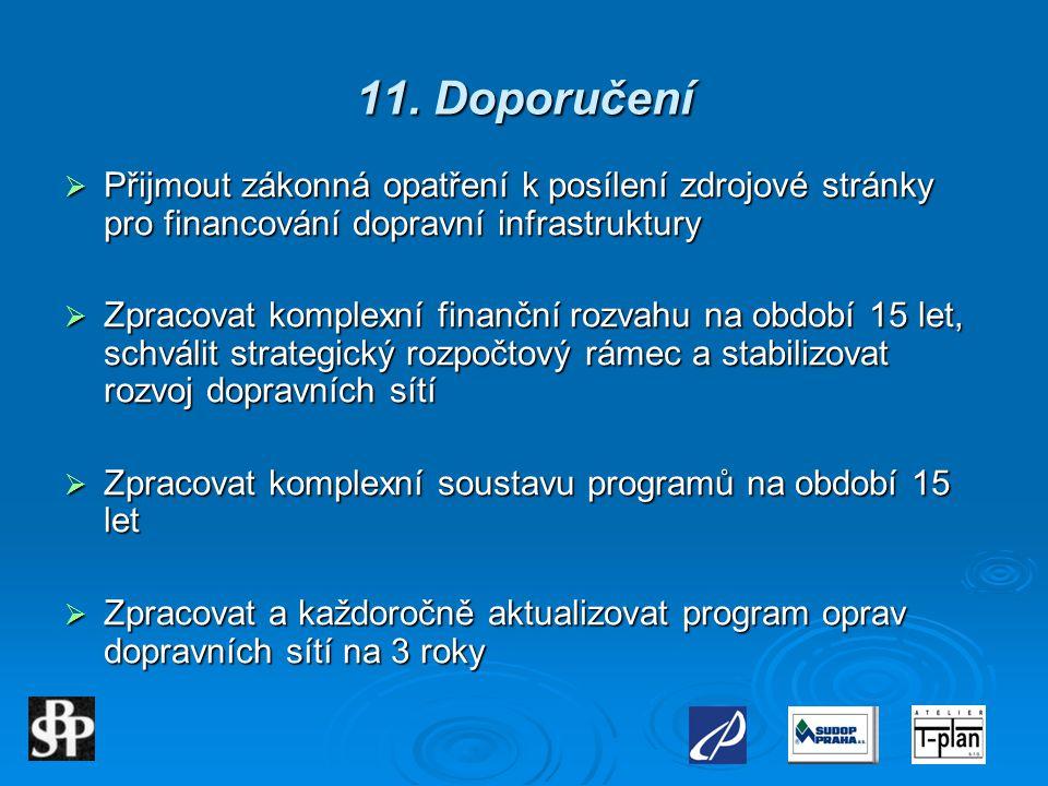 11. Doporučení Přijmout zákonná opatření k posílení zdrojové stránky pro financování dopravní infrastruktury.