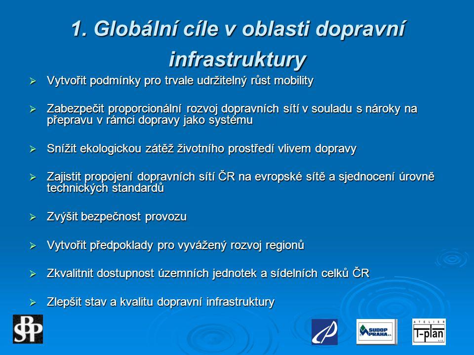 1. Globální cíle v oblasti dopravní infrastruktury