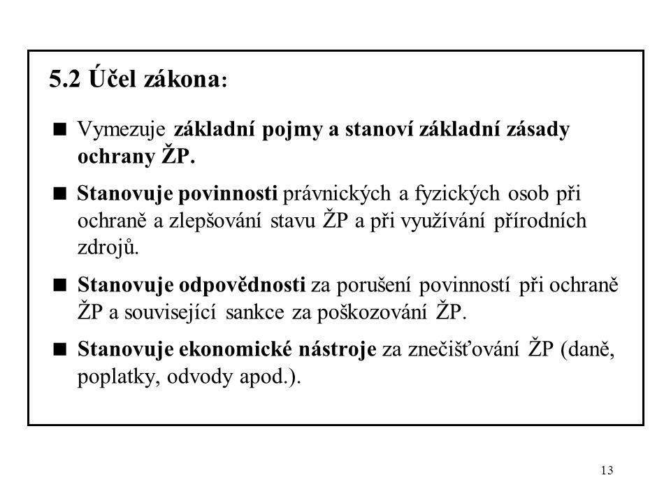 5.2 Účel zákona:  Vymezuje základní pojmy a stanoví základní zásady ochrany ŽP.