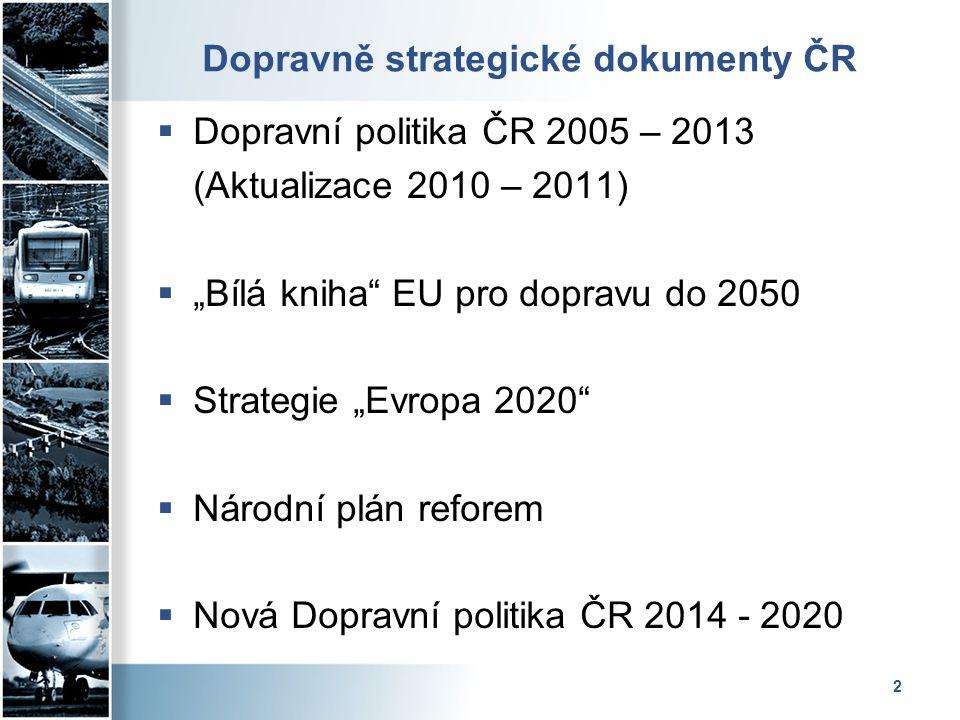 Dopravně strategické dokumenty ČR