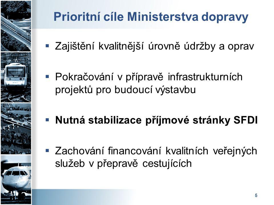 Prioritní cíle Ministerstva dopravy