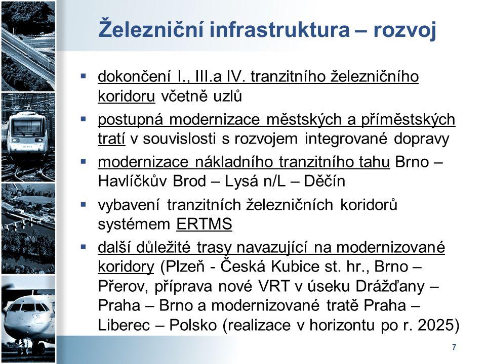Železniční infrastruktura – rozvoj