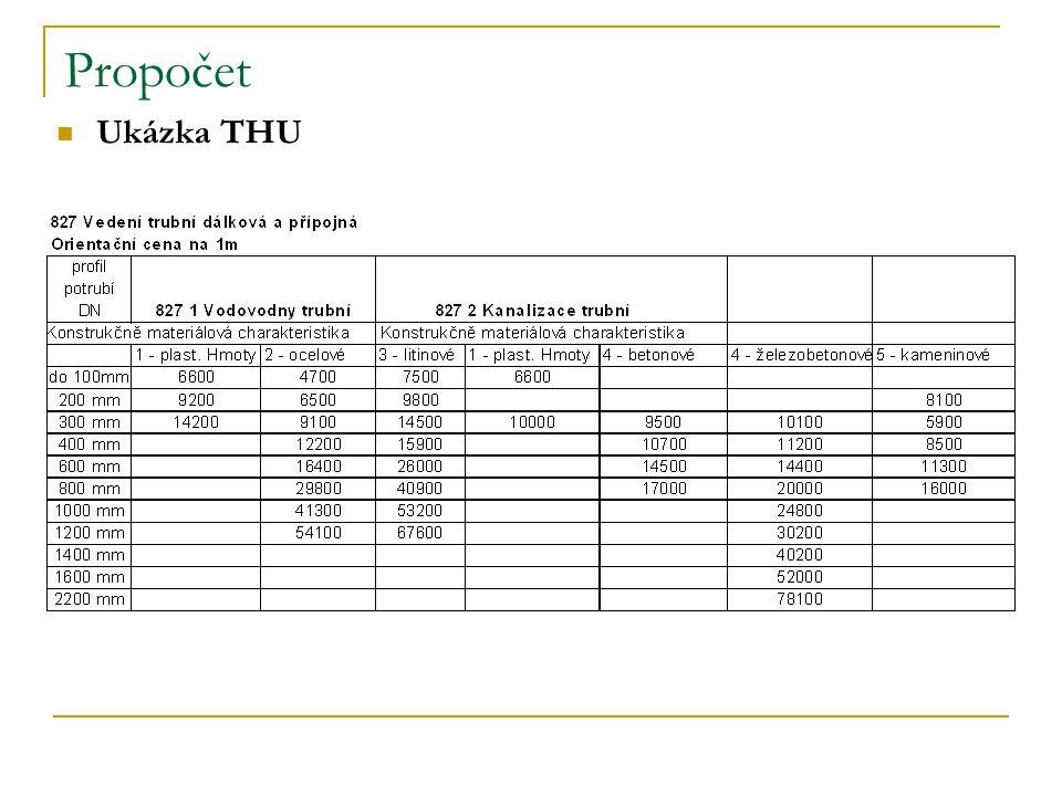 Propočet Ukázka THU