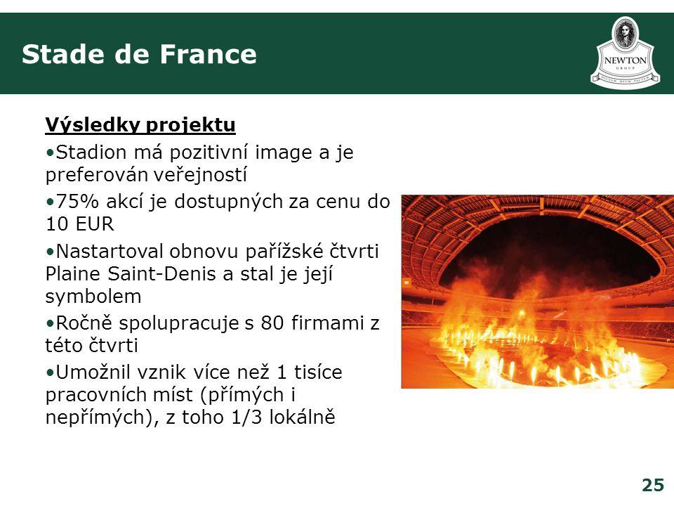 Stade de France Výsledky projektu