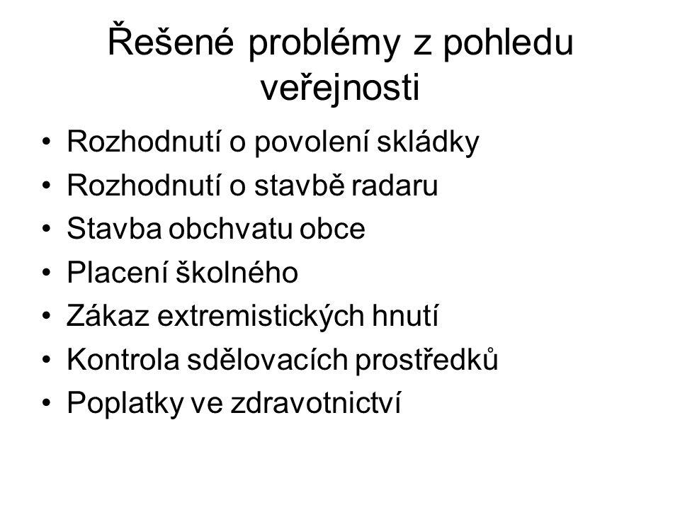 Řešené problémy z pohledu veřejnosti