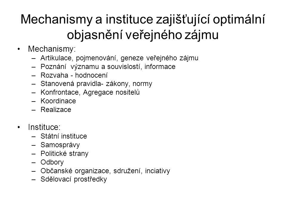 Mechanismy a instituce zajišťující optimální objasnění veřejného zájmu