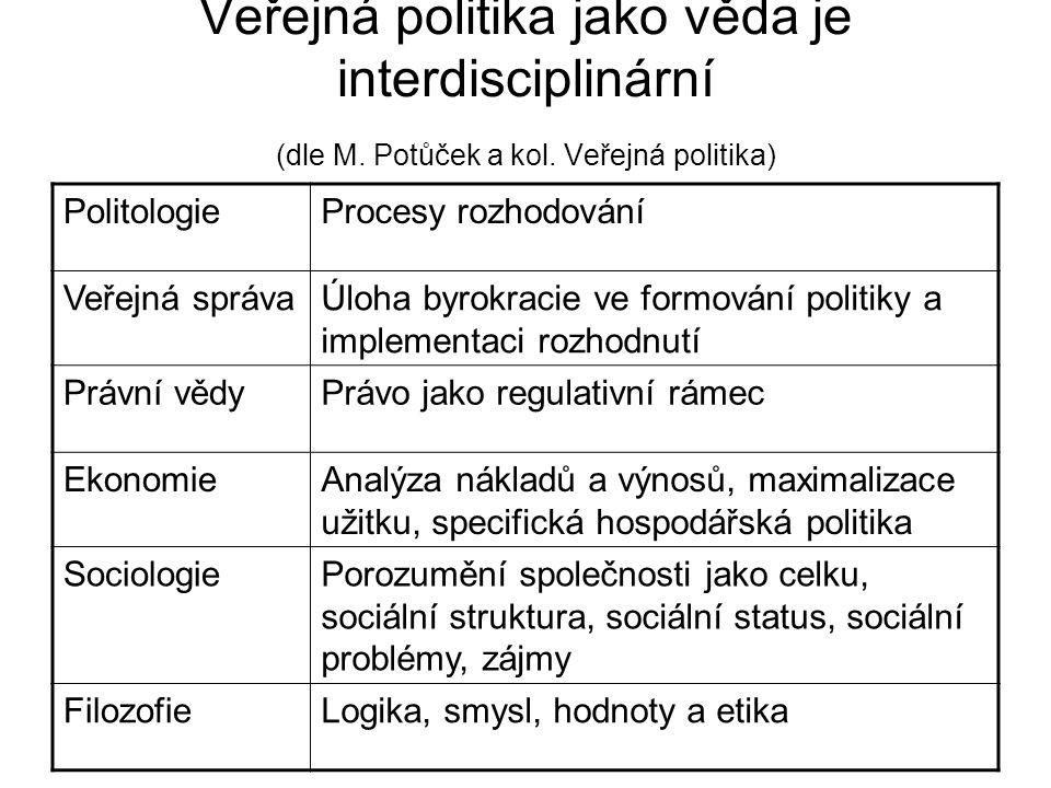 Veřejná politika jako věda je interdisciplinární (dle M. Potůček a kol