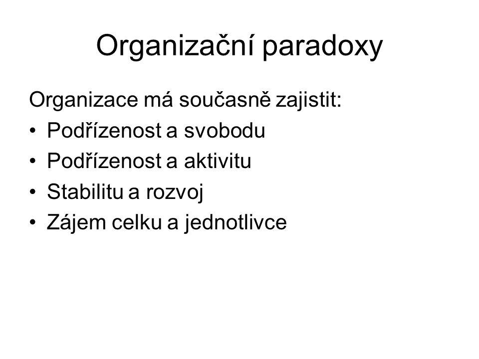 Organizační paradoxy Organizace má současně zajistit: