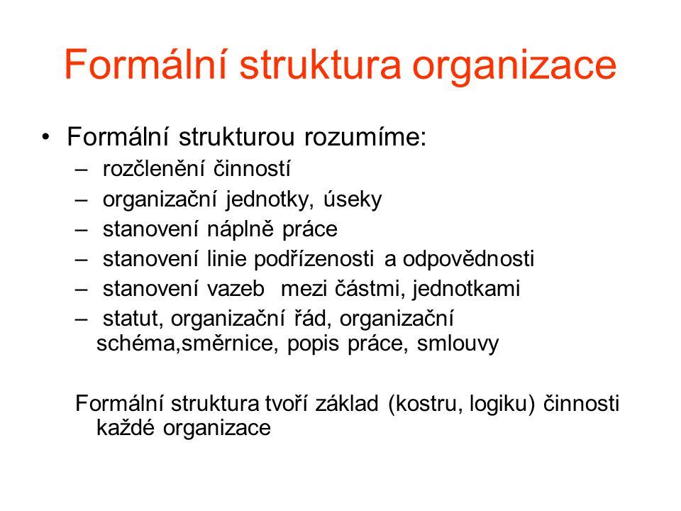 Formální struktura organizace