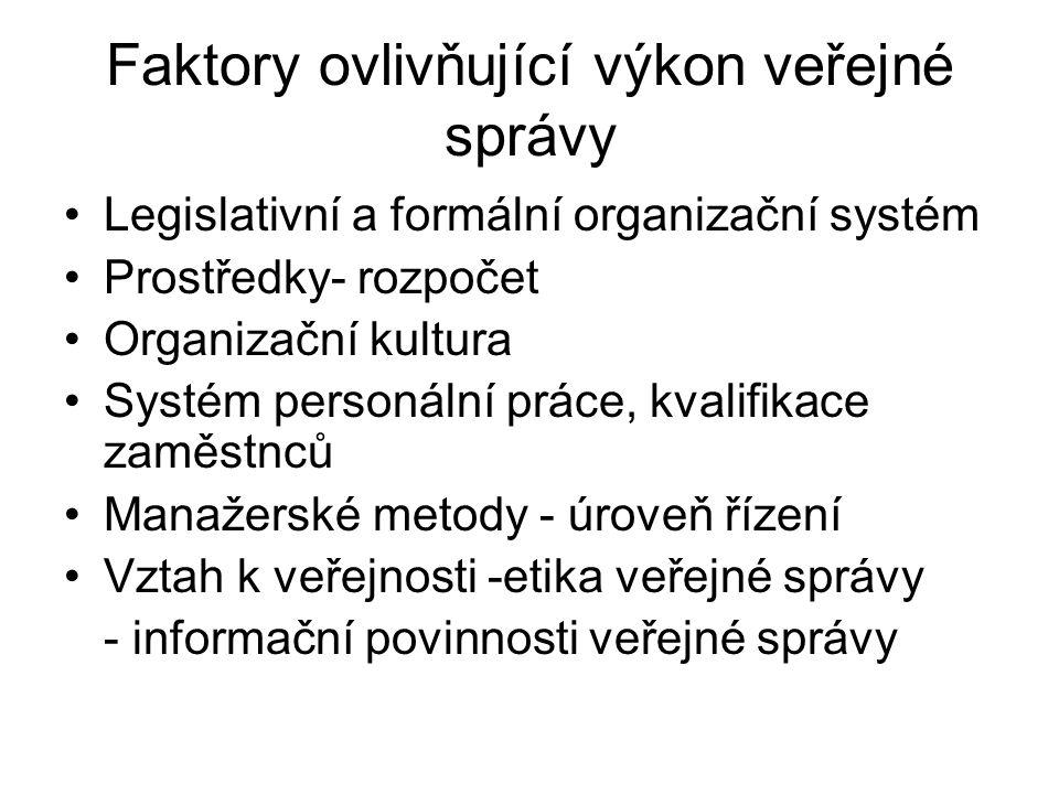 Faktory ovlivňující výkon veřejné správy