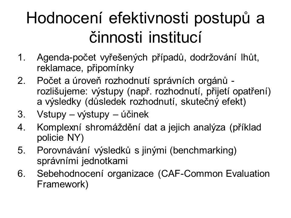 Hodnocení efektivnosti postupů a činnosti institucí