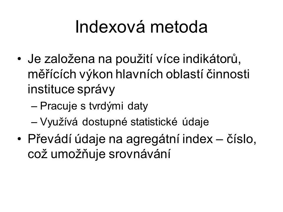 Indexová metoda Je založena na použití více indikátorů, měřících výkon hlavních oblastí činnosti instituce správy.