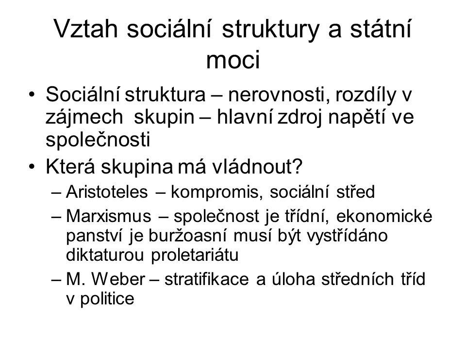Vztah sociální struktury a státní moci