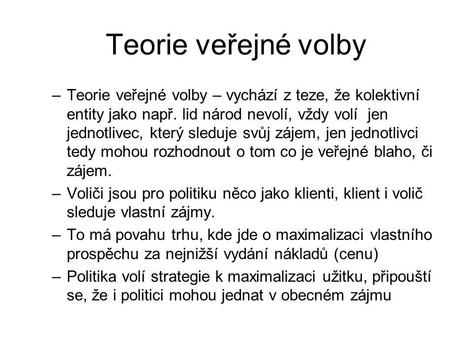 Teorie veřejné volby