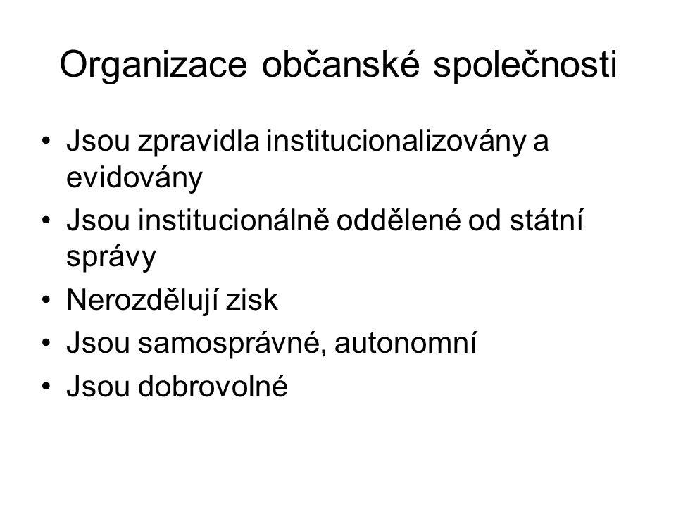 Organizace občanské společnosti