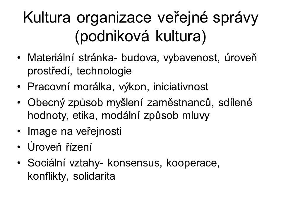 Kultura organizace veřejné správy (podniková kultura)