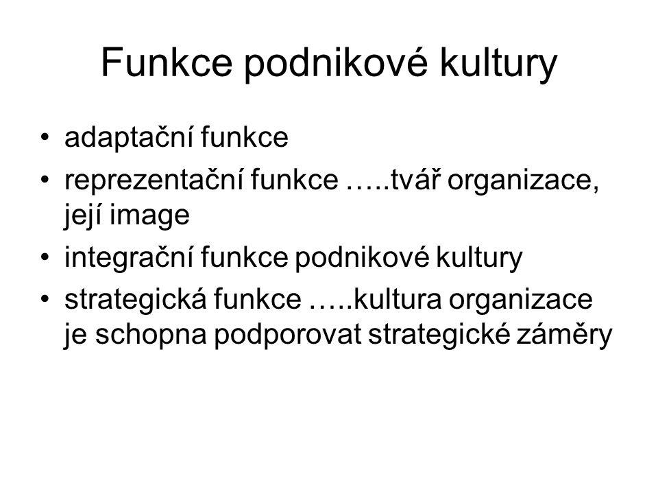 Funkce podnikové kultury