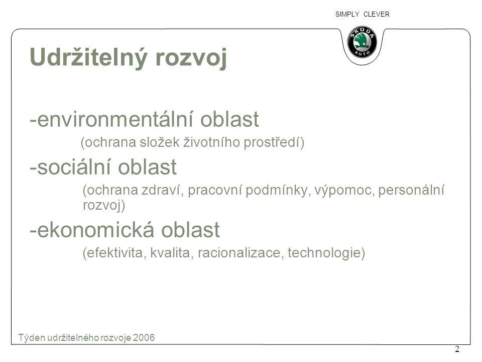 environmentální oblast sociální oblast ekonomická oblast